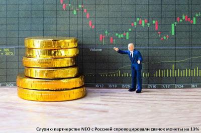 Слухи о партнерстве NEO с Россией спровоцировали скачок монеты на 13%