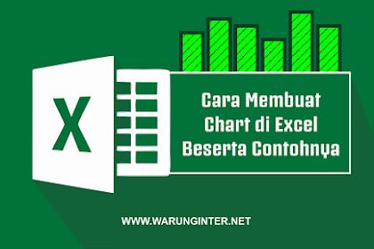 Cara Membuat Chart di Excel Beserta Contohnya