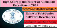 High Court of Judicature at Allahabad Recruitment 2017– Senior Software Developers
