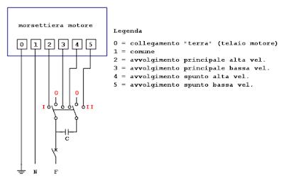Schema di collegamento motore di lavatrice a induzione