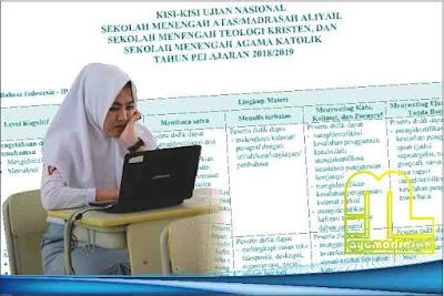 MA dan SMALB ini melanjutkan artikel sebelumnya wacana  Kisi-Kisi Ujian Nasional 2019 SMA/MA dan SMALB