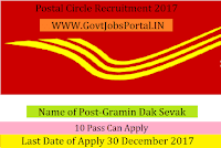 Maharashtra Postal Circle Recruitment 2017– 284 Gramin Dak Sevak