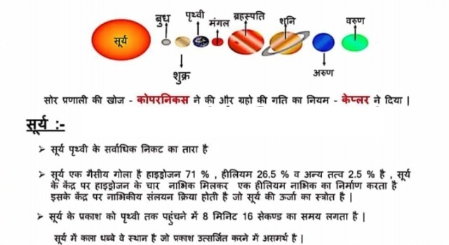 Planets Mr. Goswami Sir Notes in Hindi PDF Download