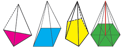 Bangun ruang Matematika terbagi menjadi sedikit bentuk menyerupai limas Rumus Luas Permukaan dan Volume Limas (Rumus Sederhana)