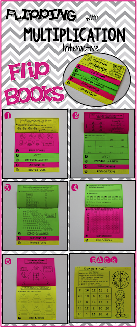 Multiplication Strategies Interactive Flip Books {2's - 10's}  Each flip book includes the 5 multiplication strategies: • Equal Groups • Arrays • Repeated Addition • Skip-Counting • Related Facts These multiplication strategies will help students understand and become faster in their recall of the multiplication facts.They can be use in math centers, partner work, morning work, extra activities for early finishers, or homework.