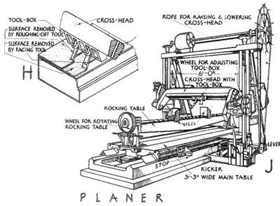 Bansal's Wiki: Planning Machine