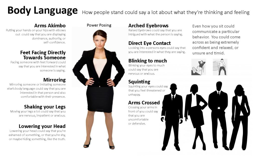 body language move your body right essay Clearly you found the right professional outlet for your i wrote an 11 page essay for my english so a lot of what we use to believe about body language and.
