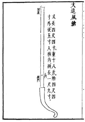 Late Ming Dynasty Gun