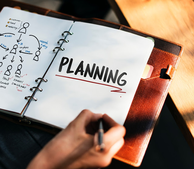 Planning function of management with all types of planning in management by StudyShout