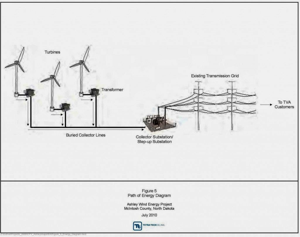 Wind Power Plant Circuit Diagram
