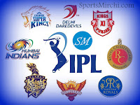 IPL 11-2018 All Team Retention List   Chennai Super Kings MS Dhoni R Ashwin Faf du Plessis Suresh Raina Ravindra Jadeja Dwayne Bravo Brendon McCullum Dwayne Smith Irfan Pathan Ishwar Pandey  Rajasthan Royals Ajinkya Rahane Steven Smith Sanju Samson  Ankit Sharma Rajat Bhatia James Faulkner Dhawal Kulkarni  Mumbai Indians Rohit Sharma,  Hardik Pandya,  Kieron Pollard  Lasith Malinga Jasprit Bumrah Mitchell McClenaghan  Sunrisers Hyderabad  David Warner  Shikhar Dhawan.  Yuvraj Singh  Bhuvneshwar Kumar  Moises Henriques Rashid Khan  Kolkata Knight Riders  Gautam Gambhir  Yusuf Pathan,  Sunil Narine  Manish Pandey Andre Rusell Shakib Al-Hasan  Kings XI Punjab  Hashim Amla  Glenn Maxwell  Murali Vijay David Miller Axar Patel  Wriddhiman Saha  Delhi Daredevils  JP Duminy  Chis Moriss  Rishabh Pant  Quinton de Kock  Mohammed Shami  Sanju Samson  Kagiso Rabada  Zaheer Khan   Royal Challengers Bangalore Virat Kohli  AB de Villiers  Chris Gayle  Samuel Badree Tymal Mills Yuzvendra Chahal   Please like, share & subscribe..   IPL 2018 All Teams Player Retention List (IPL 11),IPL 11 2018 Player Retention List (All teams),Player Retention List ipl 2018,all team reserved players list,all teams sold players list,team squad, Chennai Super Kings player list retention, Rajasthan Royals all player list retention, highest player rate,ipl 2018 all player rates,highest sold player,lowest sold,player list,retention players, CSK player, RR player list, Kolkata, Mumbai, Hyderabad, Bangalore, Punjab, Delhi, IPL 2018 All team player list,