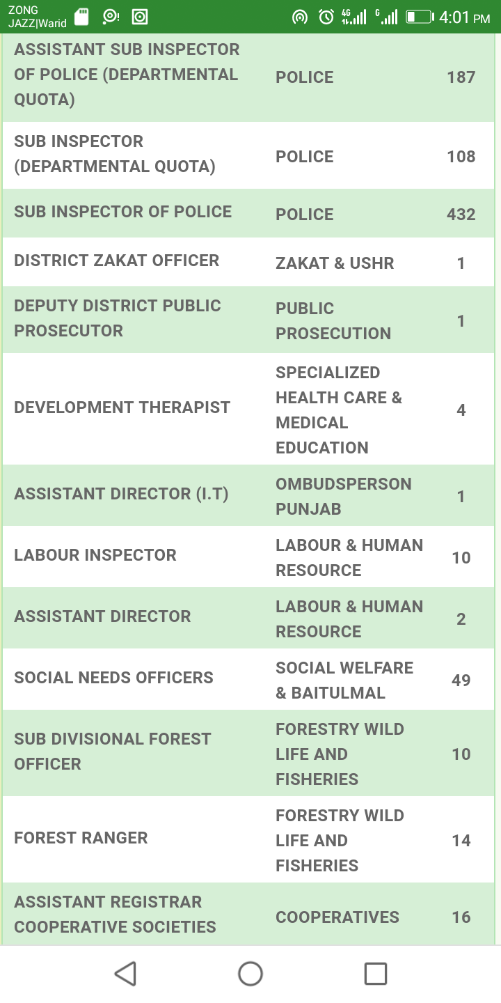 Upcoming Sub Inspector SI And Assistant Sub Inspector ASI Jobs 2019,Punjab Police Department Lahore Jobs For ASI, Sub Inspector and Others June 2019 (805 Posts),police jobs 2019,police recruitment 2019,punjab police jobs 2019,police bharti 2019,pakistan punjab police jobs 2019,police excise department jobs 2019,sindh police it department jobs 2019,assam police new recruitment 2019,assam police recruitment 2019,up police bharti 2019,govt jobs,rajasthan police bharti 2019,government jobs,jobs in police department,punjab police upcoming jobs 2019,sub inspector jobs,sub inspector,ap police sub inspector job recruitment 2019,jobs,tn police sub inspector,jobs of sub inspector,sub inspector jobs job in telangana,govt jobs,ap police sub inspector and constable jobs recruitment notification 2019,police jobs,punjab police jobs,1000 post sub inspector,rpsc sub inspector 2019,wb food sub inspector job profile,sub inspector in cbi,ppsc jobs,ppsc jobs,ppsc upcoming jobs,ppsc,ppsc upcoming jobs 2019,jobs,ppsc upcoming jobs 2018,ppsc jobs today,ppsc lecturer jobs 2019,fpsc jobs,upcoming ppsc jobs,ppsc jobs 2018,ppsc jobs 2019,govt jobs,ppsc lecturer jobs 2018,ppsc jobs 2018 in punjab,upcoming jobs by ppsc,ppsc upcoming jobs info,ppsc upcoming lecturer jobs,ppsc upcoming lecturer jobs 2018,ppsc lecturer jobs 2019 advertisement