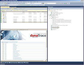 My Contributions to Software Testing: dynaTrace API Integration with
