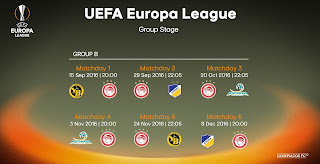Οι ποδοσφαιριστές του Ολυμπιακού που δηλώθηκαν στην UEFA για την φάση των ομίλων του Europa League
