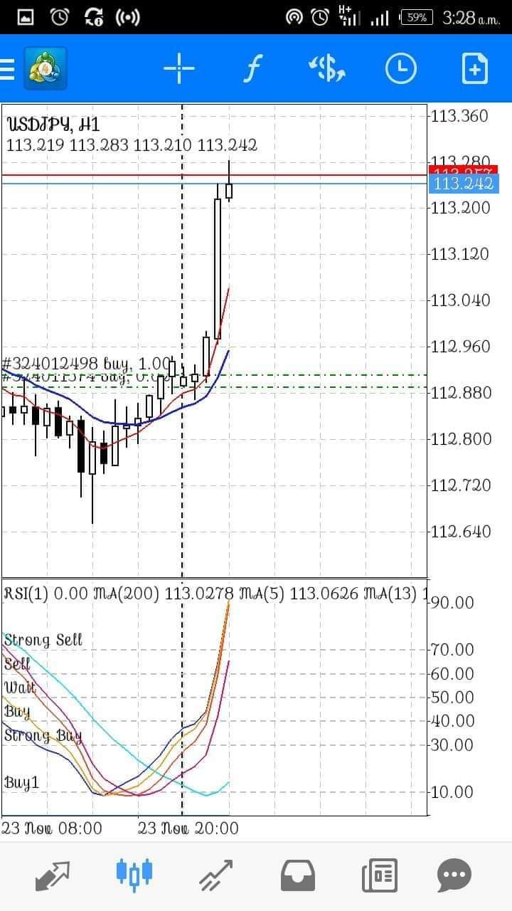 Forex Trading One Minute Strategy Pdf - Forex Trading ...