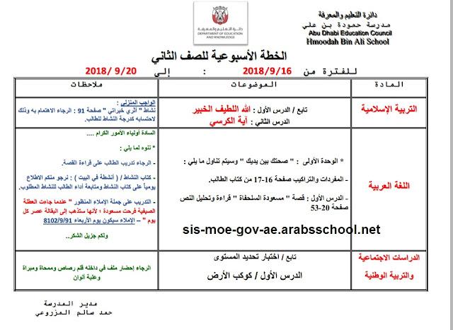 الخطة الاسبوعية للصف الثاني من 16 سبتمبر الي 20 سبتمبر 2018 جميع المواد