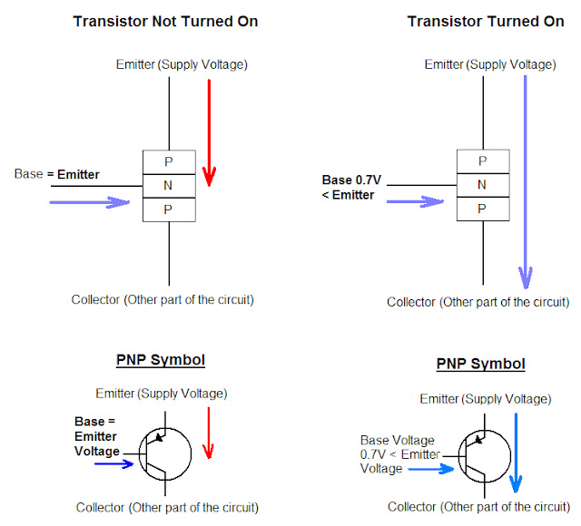 the answer is 42!!: how do you use pnp transistors pnp wiring diagram pnp wiring diagram