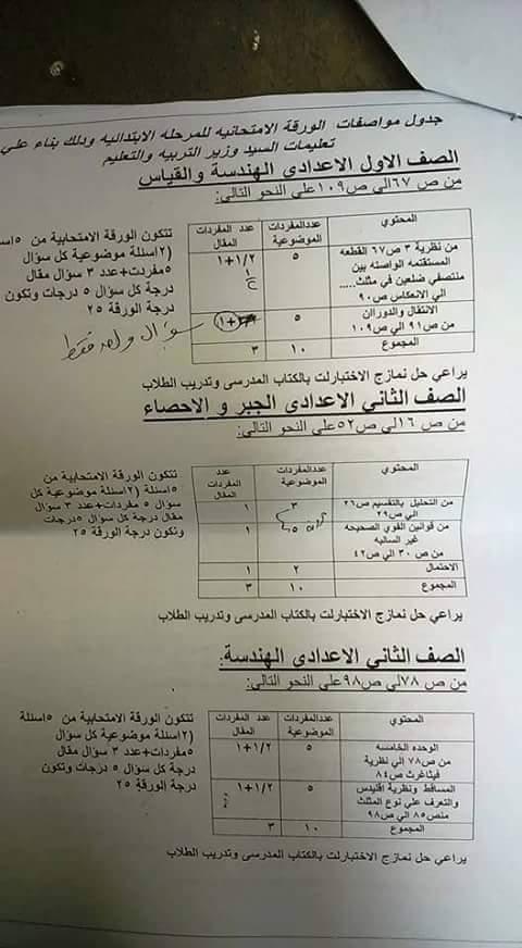 مستشار الرياضيات: جدول مواصفات الورقة الامتحانية الجديدة للصفوف الابتدائية والاعدادية الترم الثاني 2016 بعد الحذف 3
