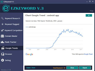 Ada banyak fitur yang sanggup teman gunakan untuk memaksimalkan riset kata kunci dengan targ Ezkeyword Terbaru Versi 3.1.0 - Penambahan Fitur Google Trends