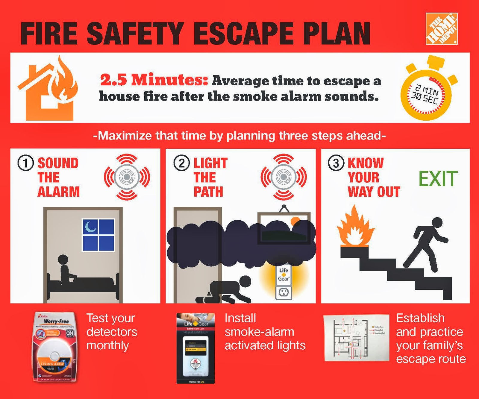 Life with 4 boys stay safe with fire safety tips from the for House fire safety plan