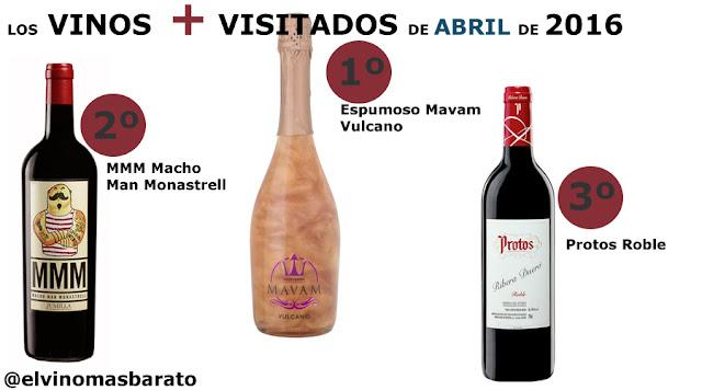los vinos mas visitados en el blog de vino el vino mas barato en abril de 2016