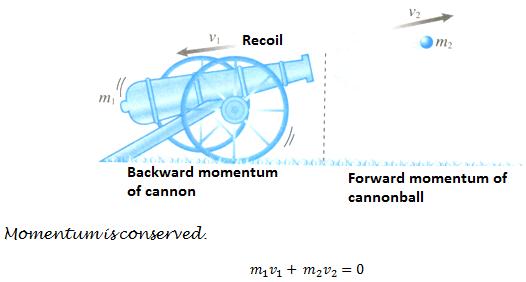 Physics Form 4 2 4 Analysing Momentum