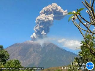 letusan gunung agung 4 juli 2018