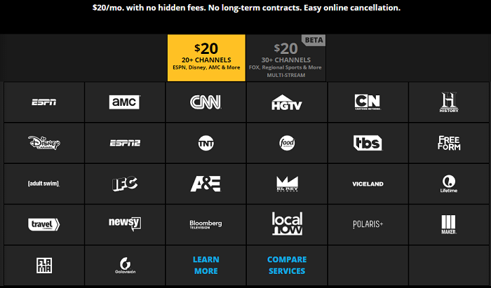 Thoughts after a year of Sling TV - the channels offered on the basic $20 a month package