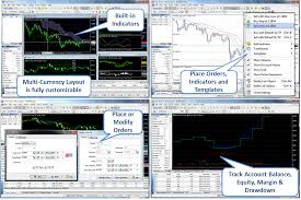 """Advantages of Having a """"Built-in"""" Forex Strategy Simulator"""