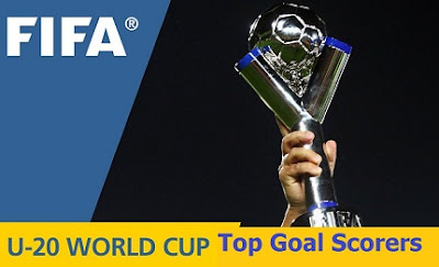 Top 10 Goal scorers List in FIFA U20 World Cup history.