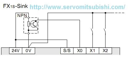 Sơ đồ đấu nối ngõ vào FX1S-14MR kiểu Sink , Cách đấu nối Fx1S-14MR