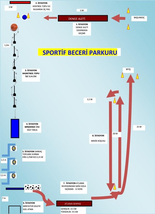 ERZURUM Spor Lisesi Yetenek Sınavı KOORDİNASYON PARKURU