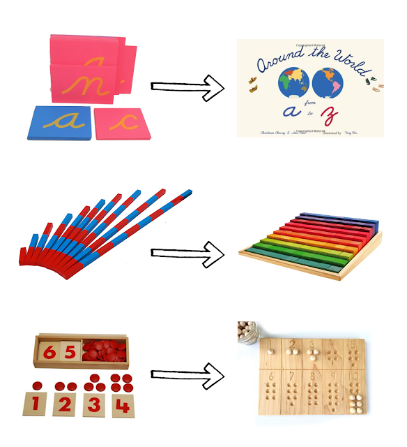 If your child likes this Montessori material, then try this toy at home to support that learning!