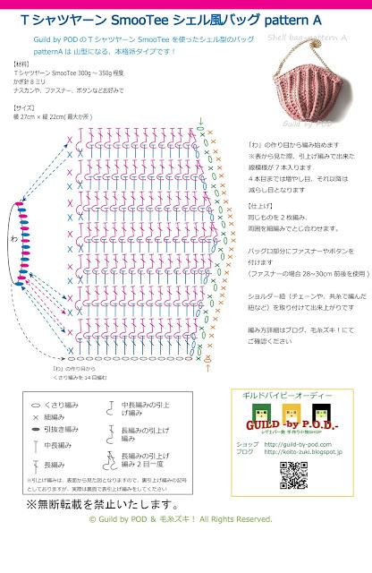 【転載禁止】TシャツヤーンSmooTeeシェル風バッグ A /毛糸ズキ!Guild by POD All rights reserved.