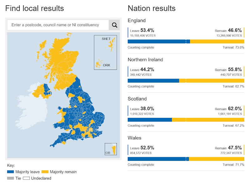 UK Brexit referendum: The result in maps and charts