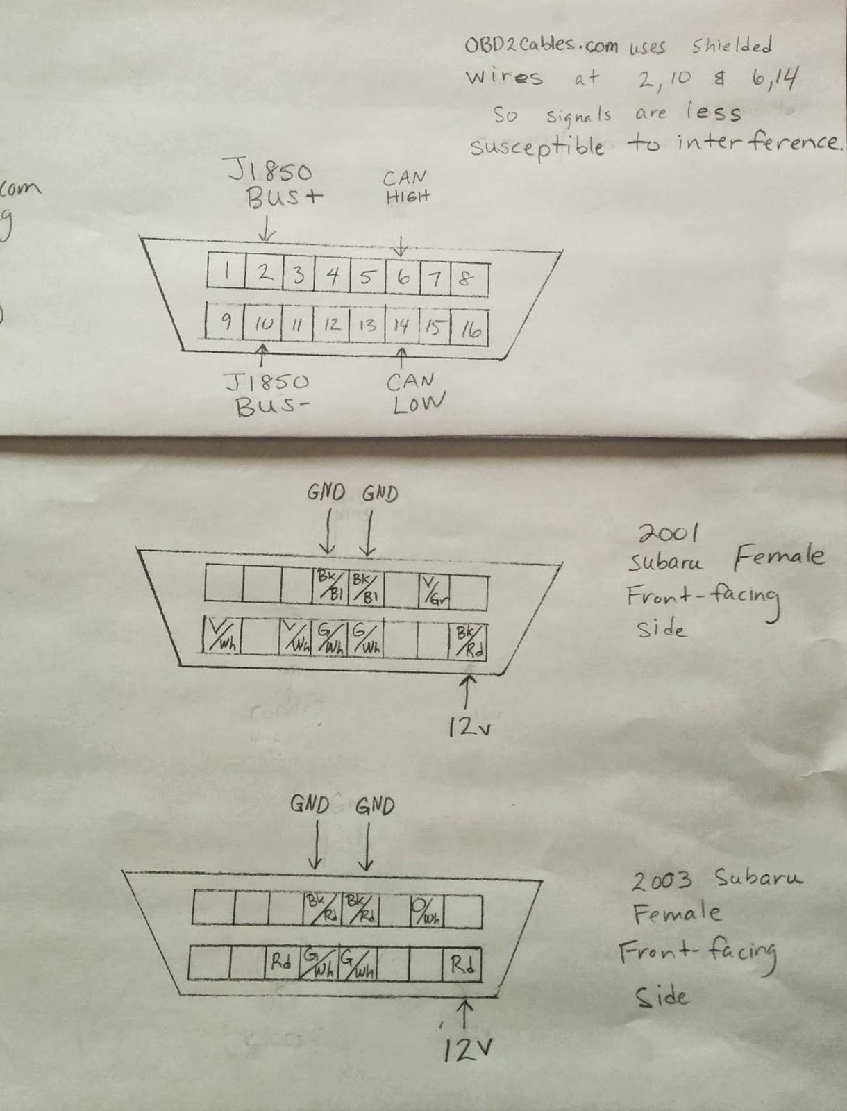 obd2cables com vs 2001 subaru vs 2003 subaru [ 1220 x 1600 Pixel ]