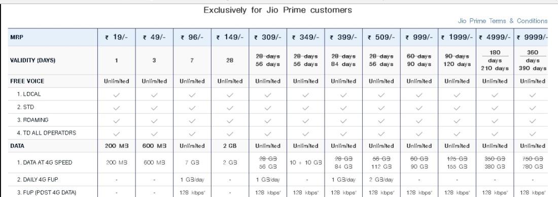 jio-offers-2017