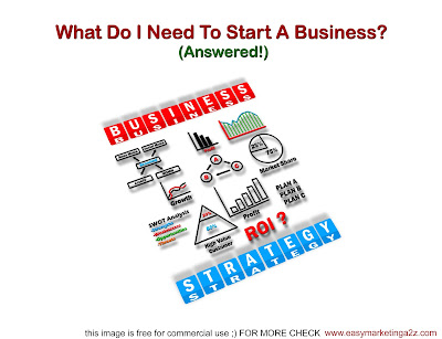What do I need to start a Business ?