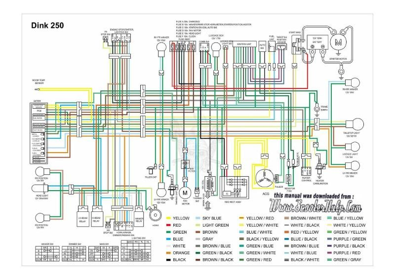Kymco Dink 250 Wiring Diagram | Auto Services