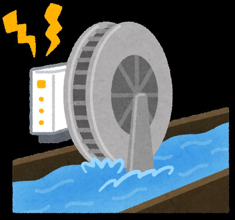 「水力 フリー素材」の画像検索結果