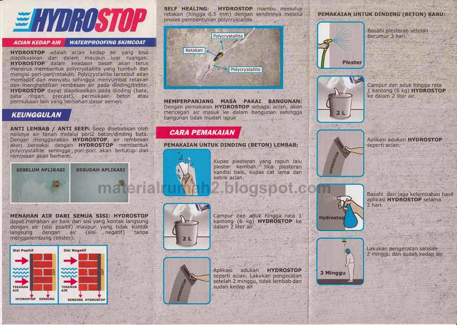 Waterproofing Skimcoat HYDROSTOP