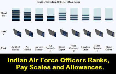 Indian Air Force Officers Ranks, Pay Scales and Allowances