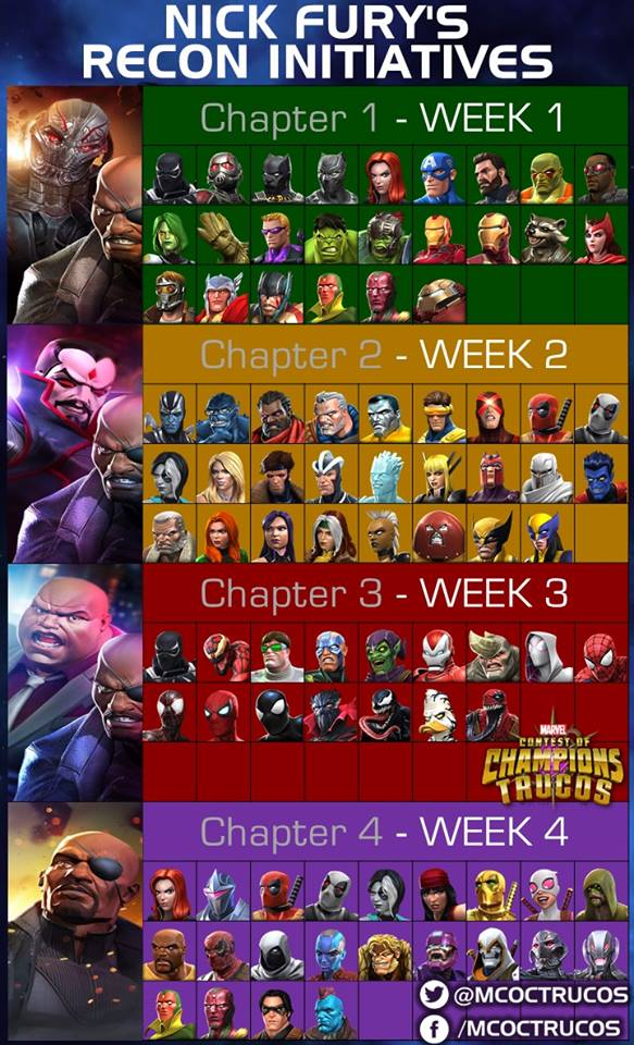 MCOC GUIDE - Best contest of champions fan site