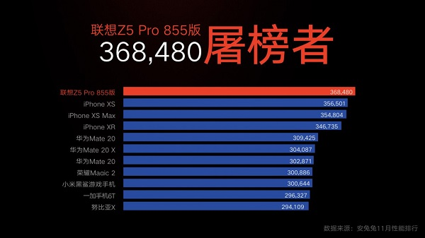 Snapdragon 855 VS Apple A12