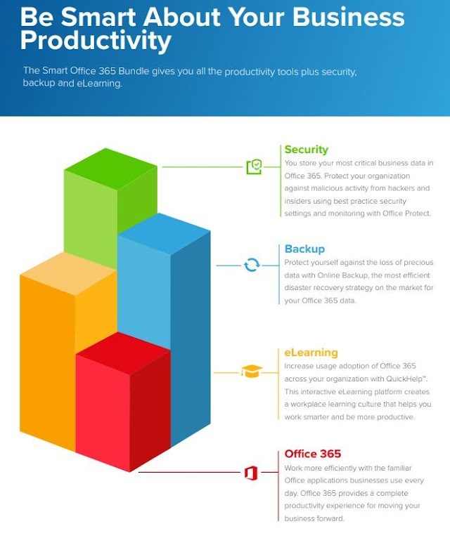 Be Smart About Your Business Productivity