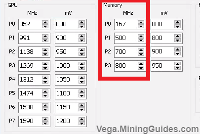 Tuning ~ Vega MiningGuides com