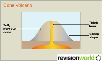 Oliver's Geo Blog: Different type of volcano's