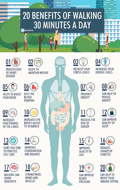 manfaat jalan kaki untuk kesehatan