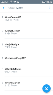 """""""Aksi Damai 4 November"""" Jadi Trending Topic di Medsos"""