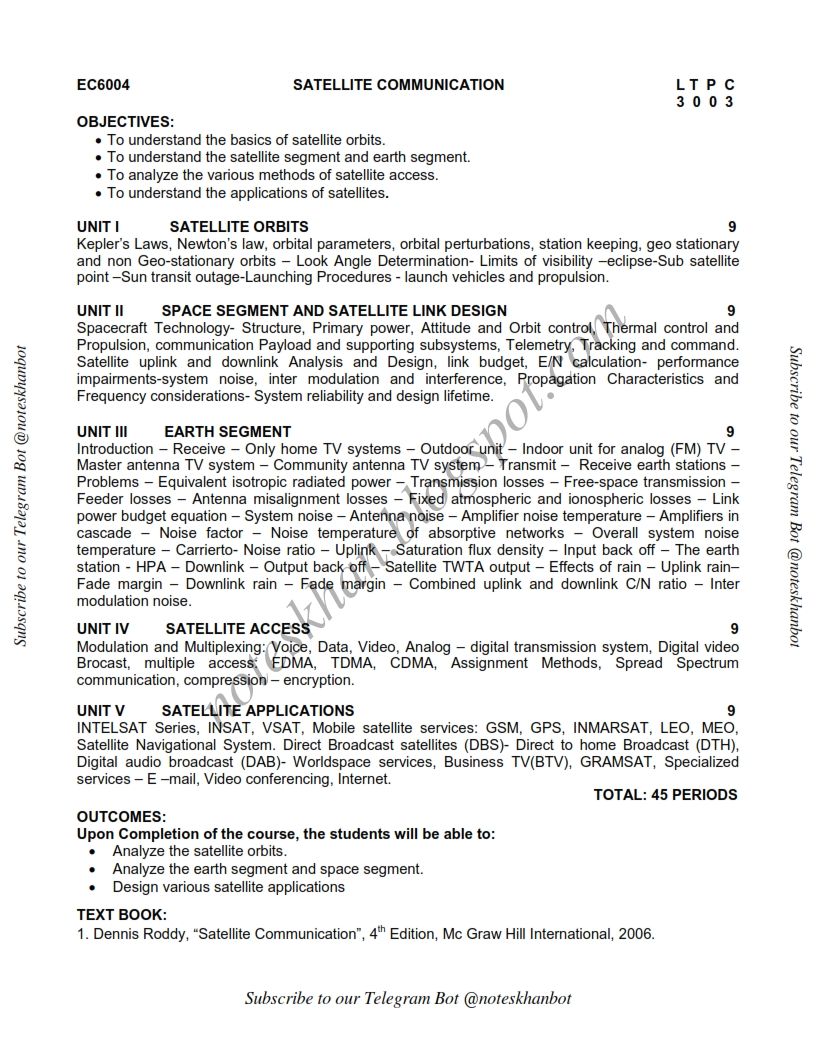 communication theory anna university question papers